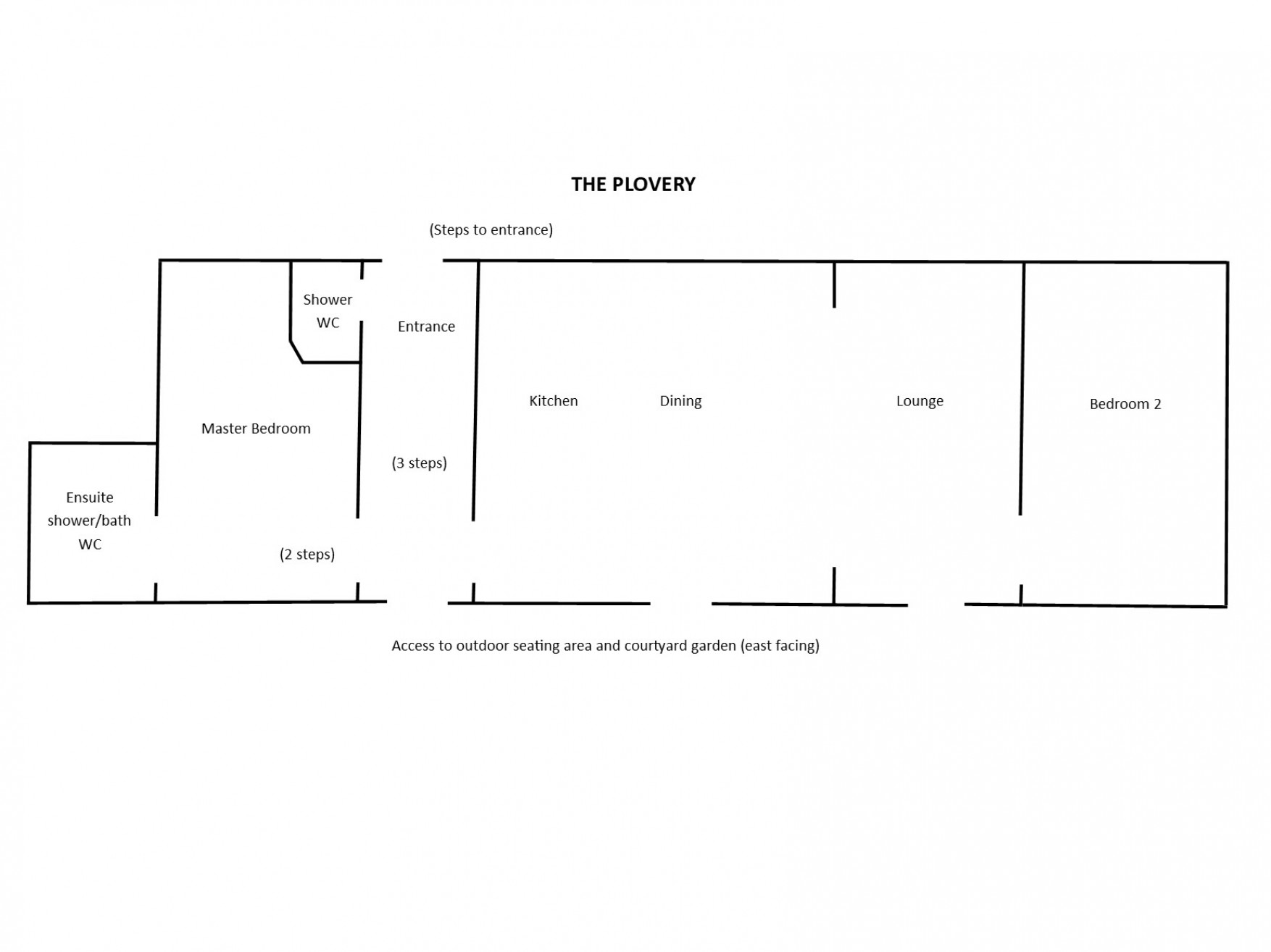 The Plovery layout plan (not to scale)